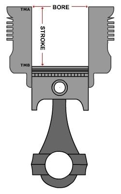 pengertian-torsi-torque-sumberdaya-energi-8