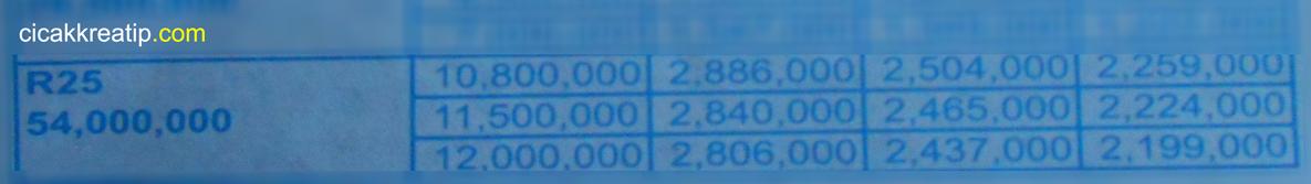 harga-yamah-r25-di-jatim-dan-simulasi-kreditnya