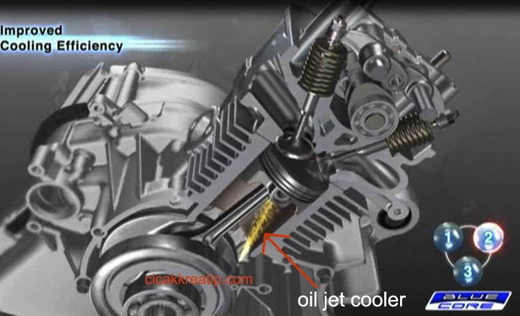 oil jet piston cooler