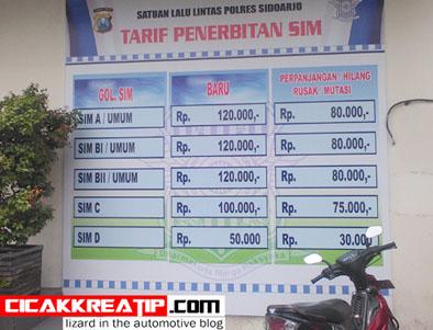 daftar biaya pembuatan sim2