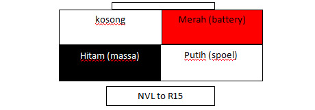 alternatif kiprok r15-1