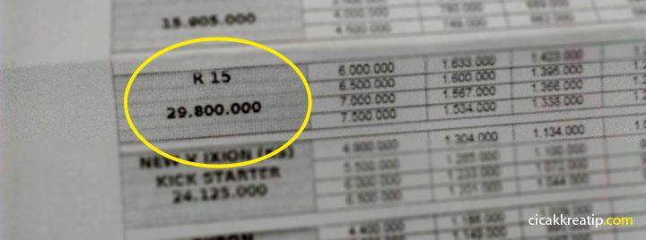 harga-yamaha-r15-di-jatim-naik-300-ribu-bulan-ini